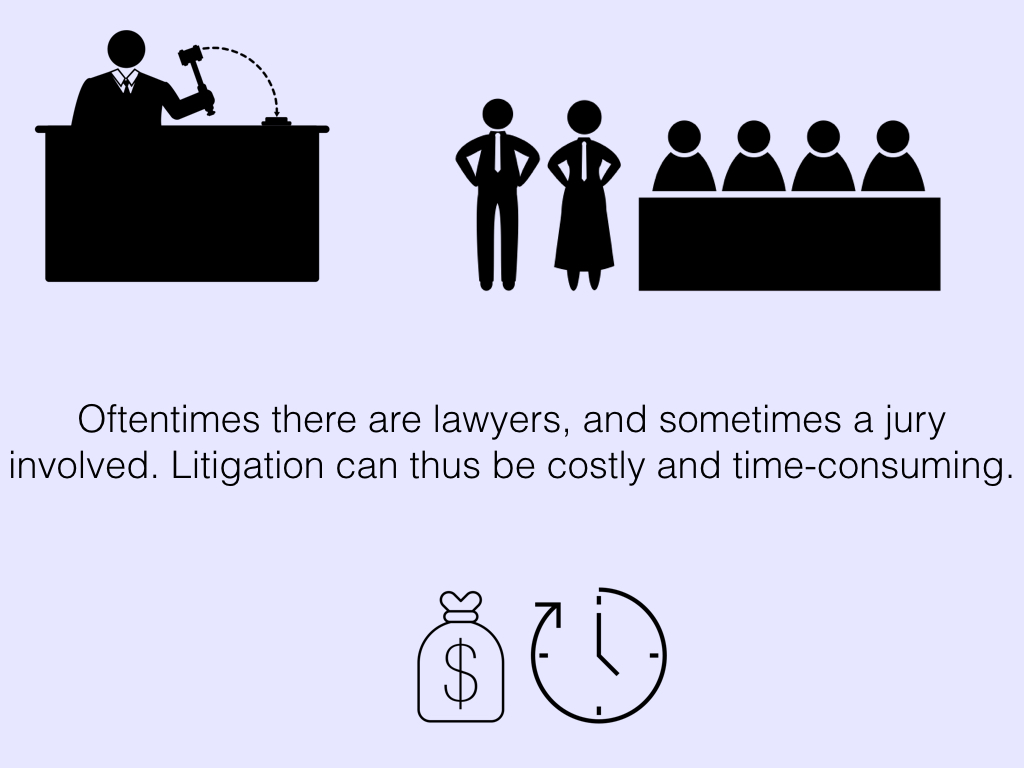 Oftentimes there are lawyers, and sometimes a jury involved. Litigation can thus be costly and time-consuming.