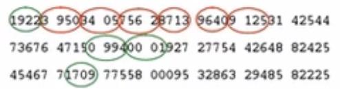 File:4017-random_number_table.png