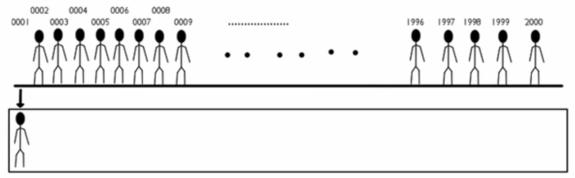 File:4018-random_number_table2.png