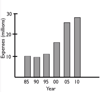 File:4163-stack_plot1.PNG