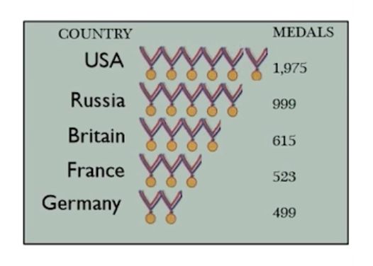 File:4172-medals1.png