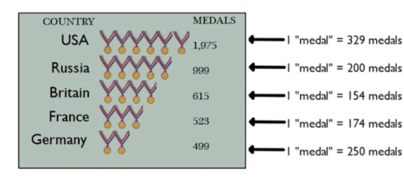 File:4173-medals2.png
