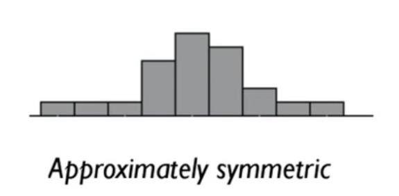 File:4187-symmetric_dist2.png
