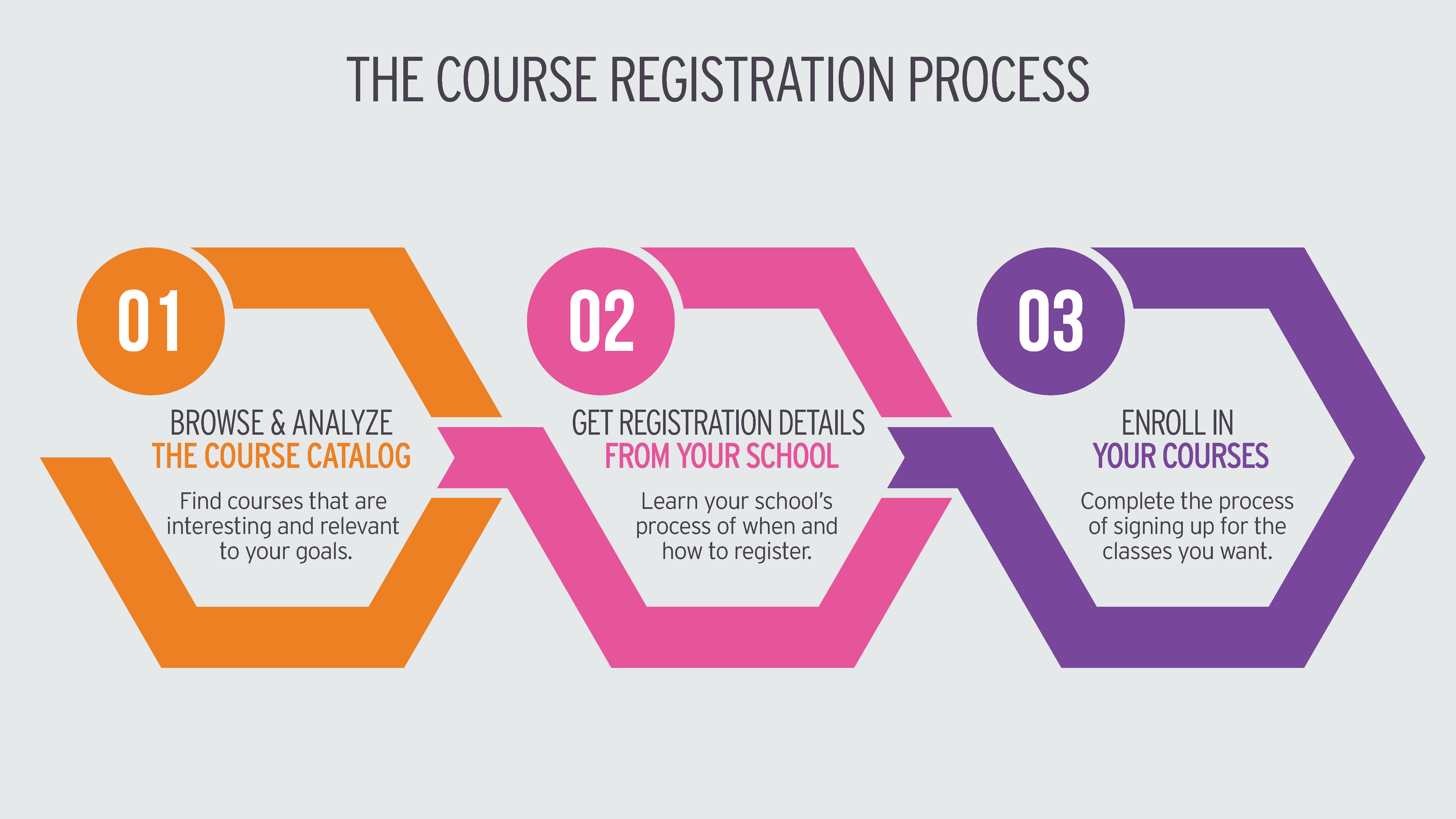 File:4227-registrationprocess.png