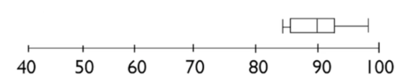 File:4260-outlier2.png