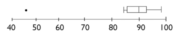 File:4261-outlier3.png