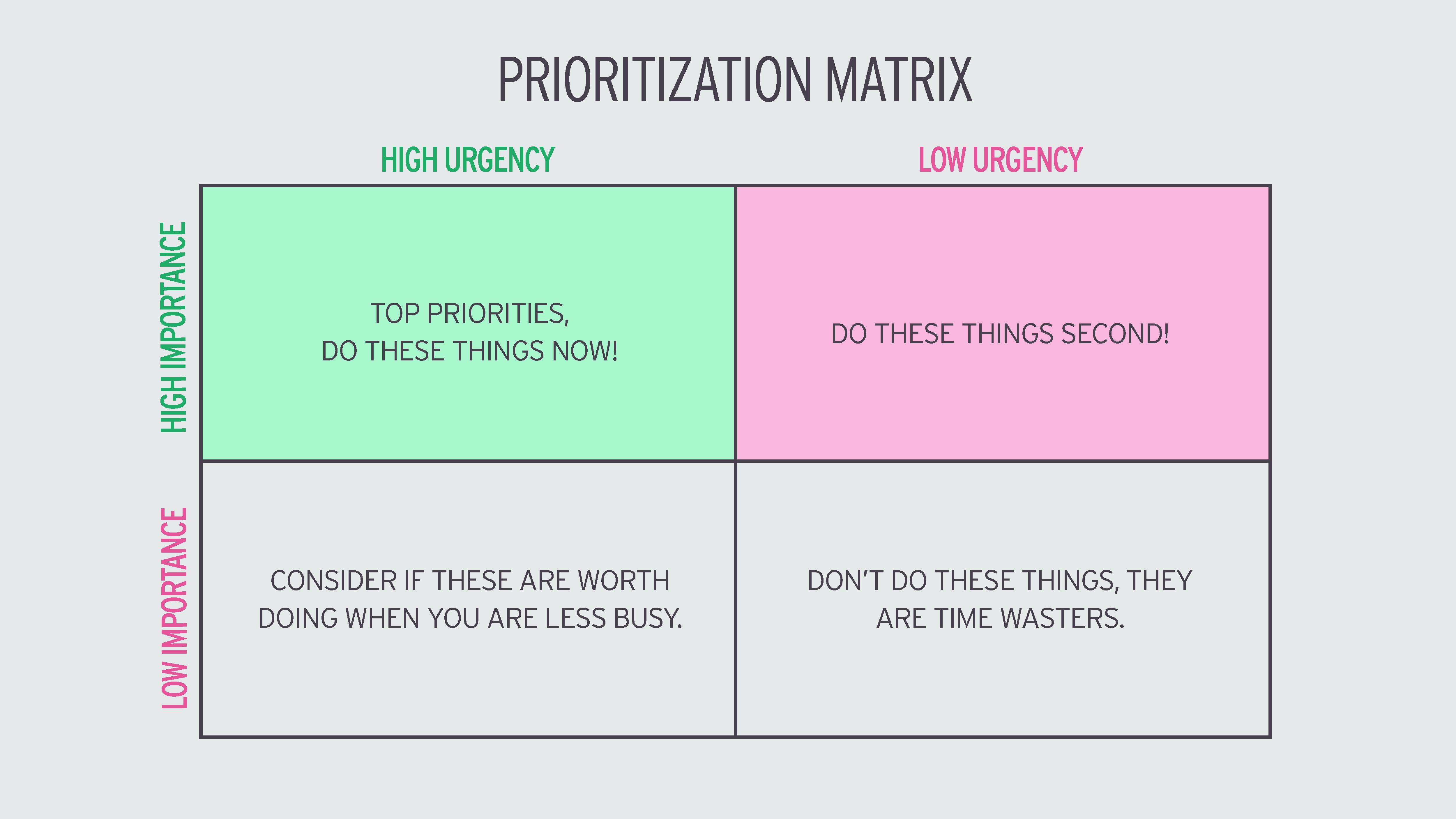 File:4308-prioritizationmatrix.png