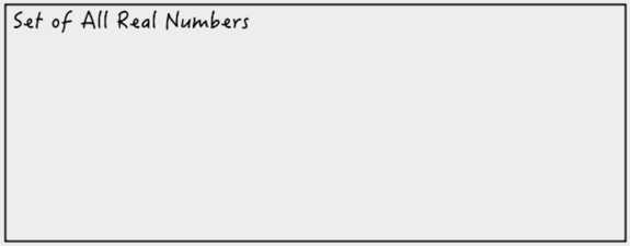 File:5349-realNumberTypes1.png