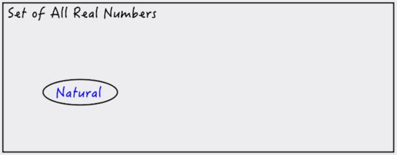File:5350-realNumberTypes2.png