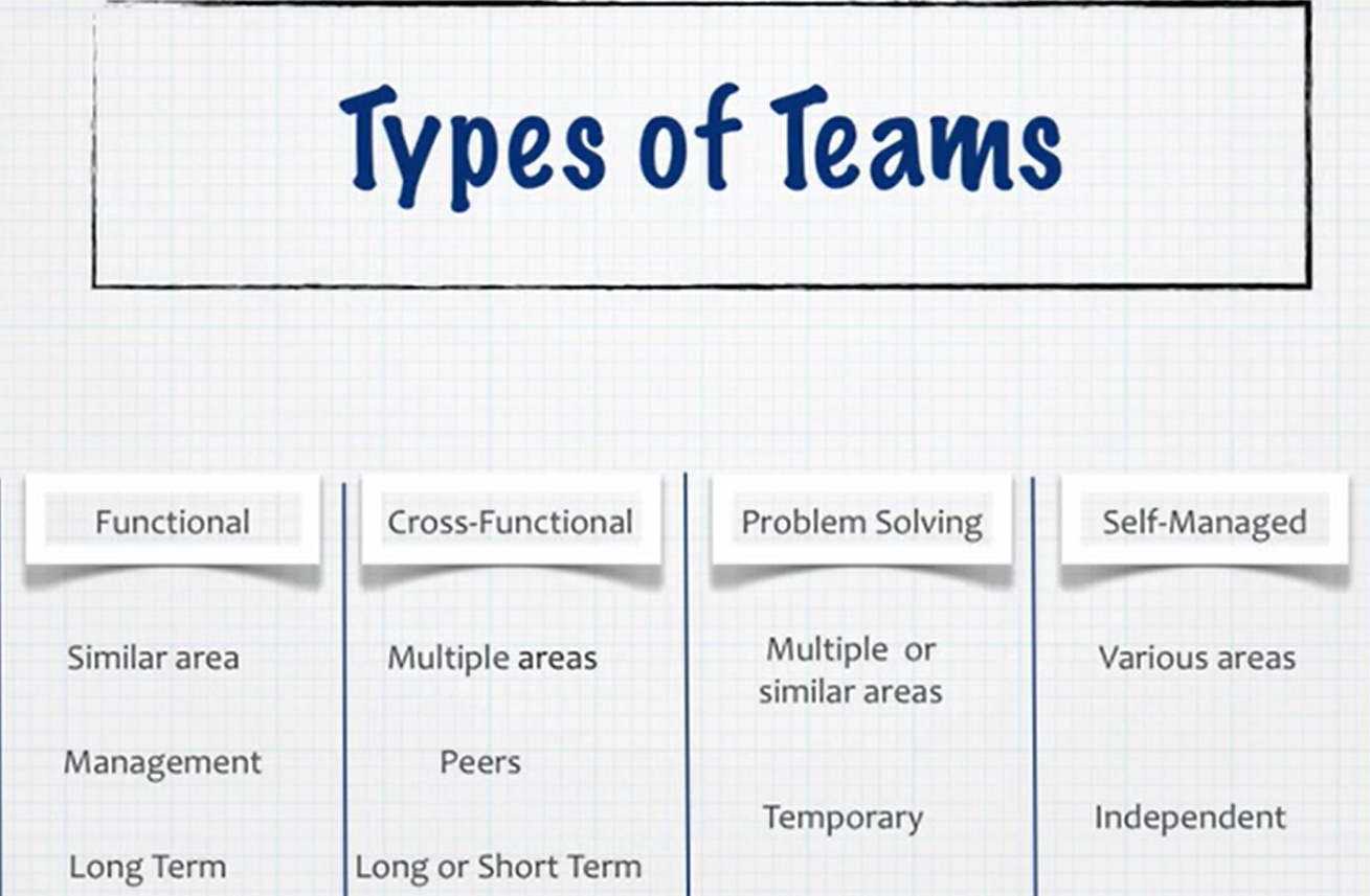 File:646-teamtypes.png