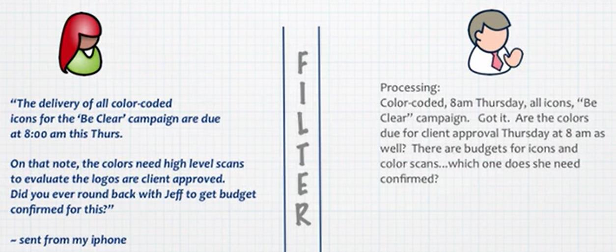 File:657-filterex.png