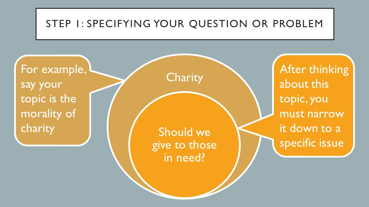 Step 1 specifying your question or problem. For example, say your topic is the morality of charity. After thinking about your topic you must narrow it down to a specific issue such as should we give to those in need?
