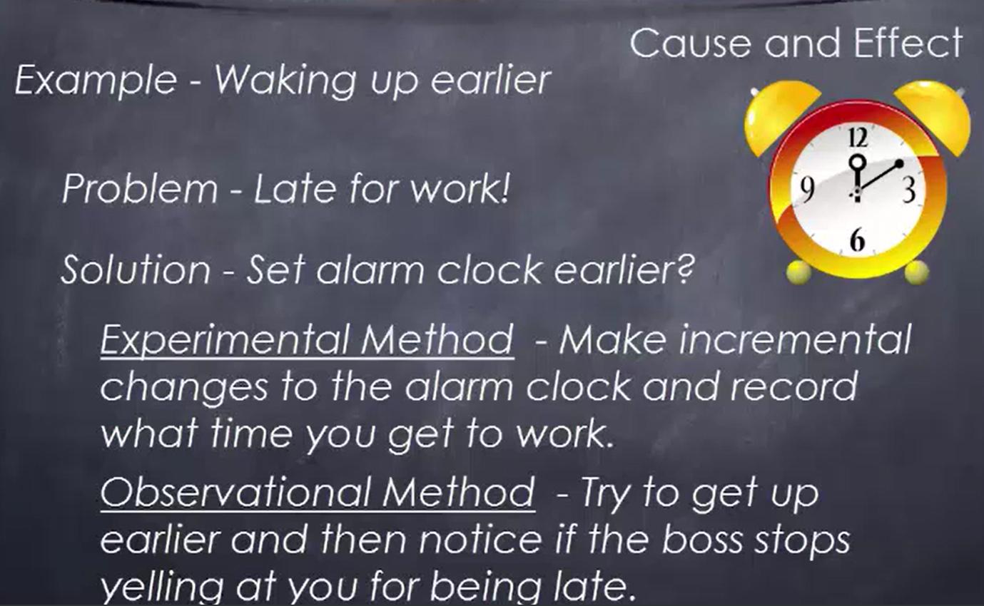 File:839-alarm.png