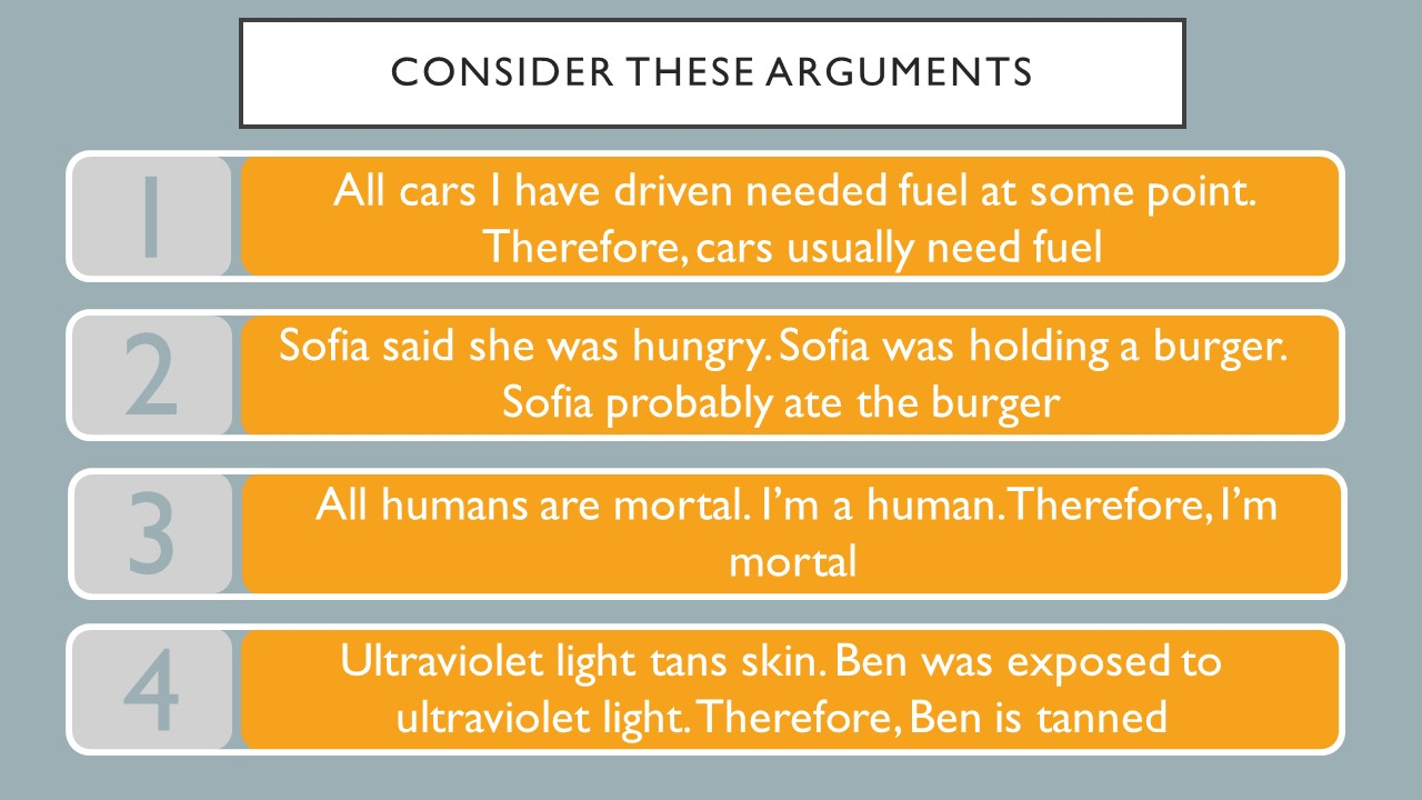 Consider these arguments: 1. All cars I have driven need fuel at some point.  Therefore, cars usually need fuel.  2. Sofia said she was hungry.  Sofia is holding a burger.  Sofia probably ate the burger.  3. All humans are mortal.  I'm a human.  Therefore, I am mortal. 4. Ultraviolet light tans skin. Ben was exposed to ultraviolet light.  Therefore, Ben is tanned.