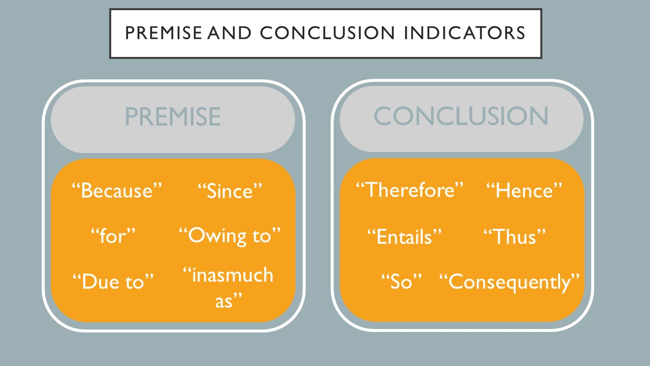 Premise indicators include: because, for, due to, since, owing to, inasmuch as and some conclusion indicators are: therefore, entails, so, hence, thus, consequently