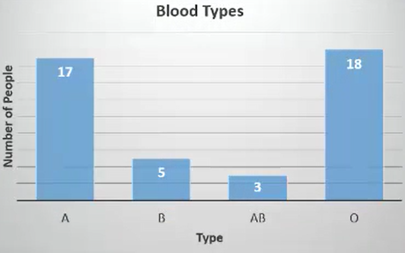 File:896-blookd_20types.png