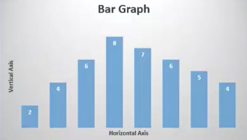 File:906-bar_20graph.png