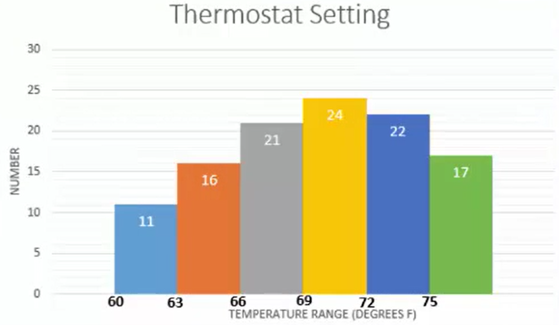 File:910-thermo.png