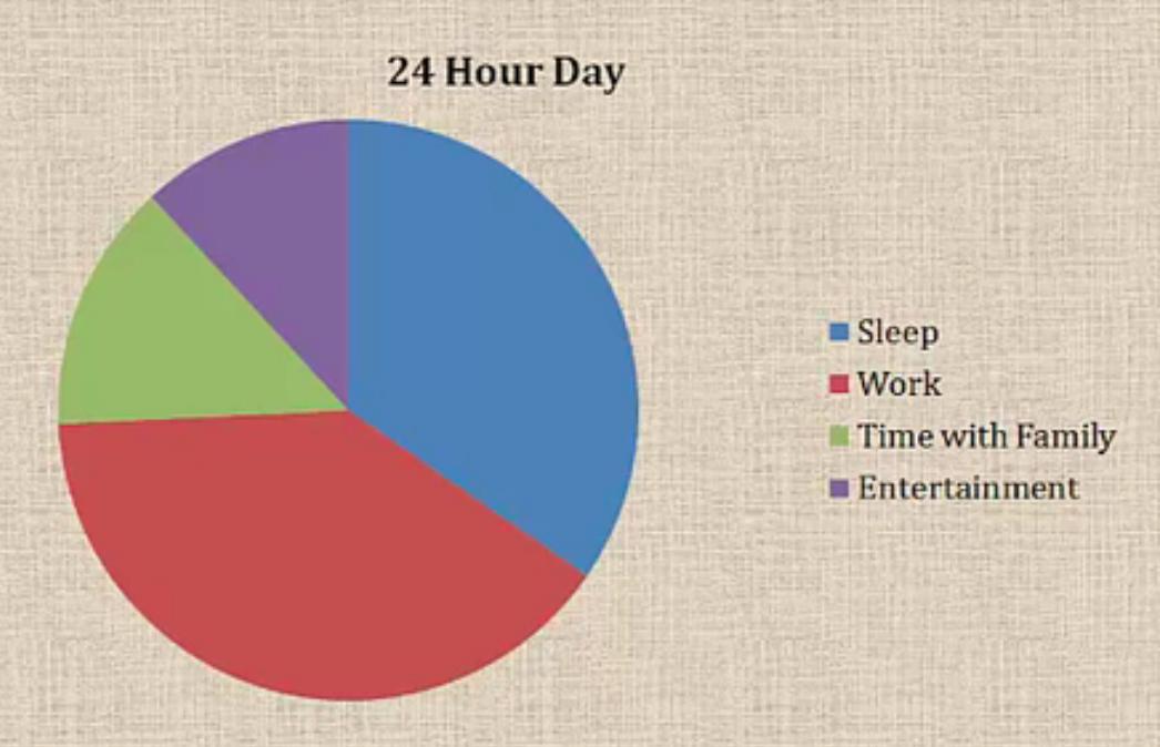 24hr Day