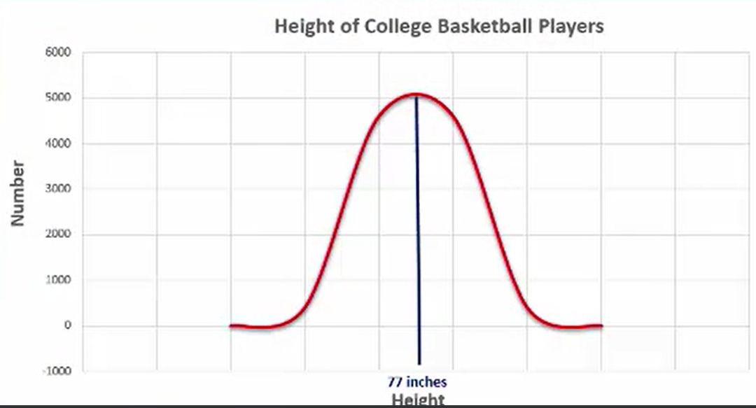 File:921-basketball.png
