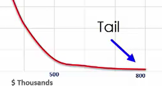 File:926-tail.png