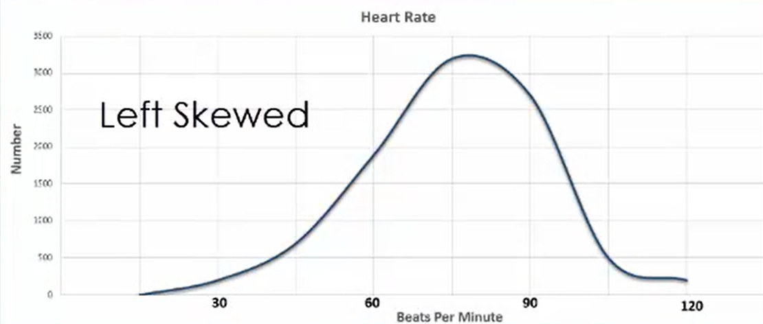 File:931-heartrate.png