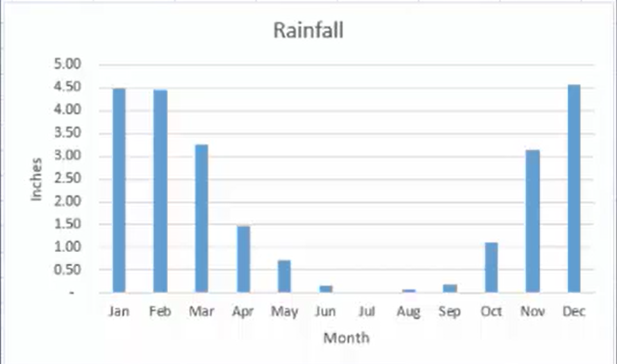 File:933-rainfall_20(2).png