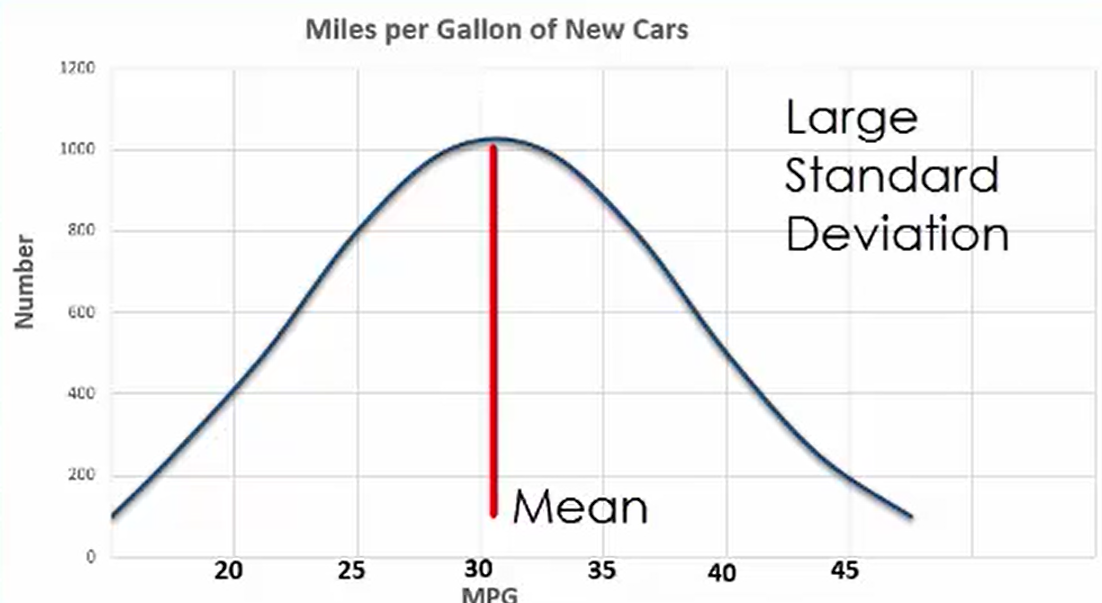File:939-gascars.png