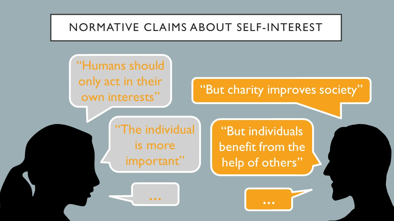 Normative claims about self-interest. Humans should only act in their self-interest. But charity improves society. The individual is more important. But individuals benefit from the help of others.