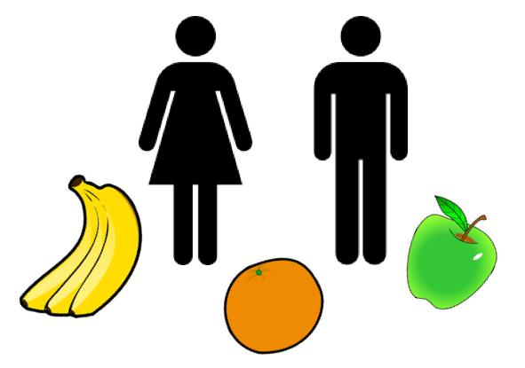 Gender and Fruit