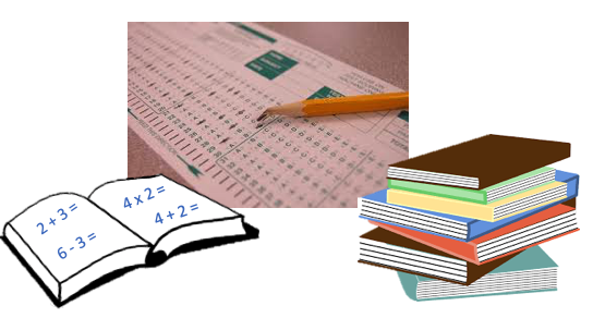 Comparing Math and English on Standardized Test