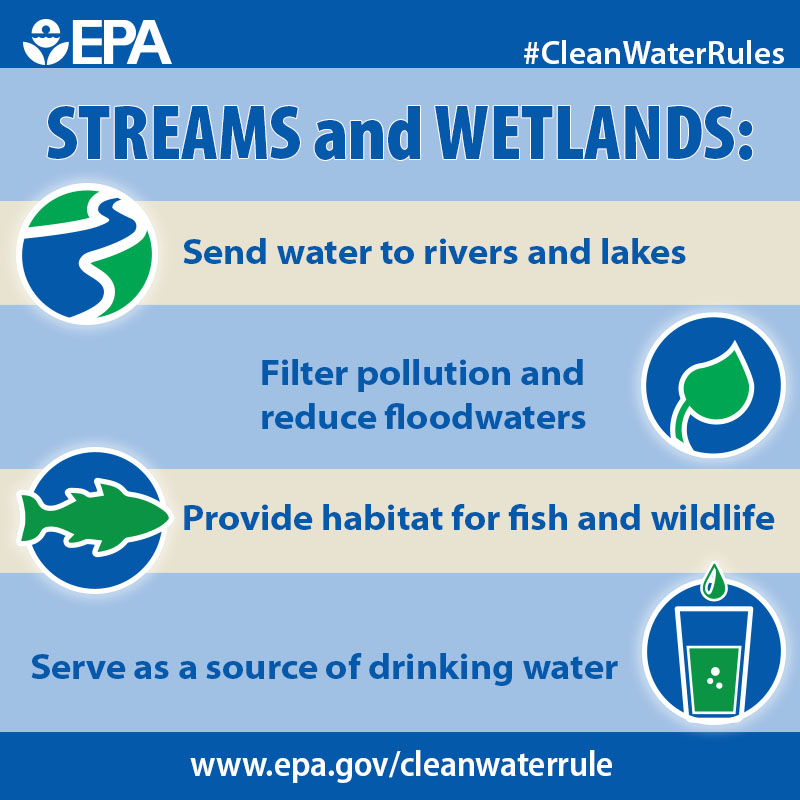 Clean Water Act Rules