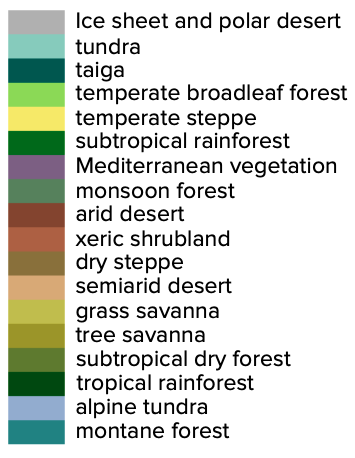 Wold Map of Biomes Legend
