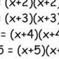 Factoring Special Products: Perfect Square Trinomials & The Difference of Perfect Squares