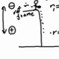 Determining Position w/ g