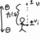 Determining Velocity w/ g