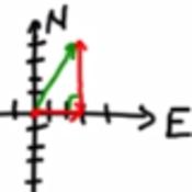Combining Non-Parallel Vectors
