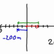 Practice Adding & Subtracting Parallel Vectors