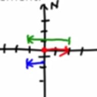 Subtracting Parallel Vectors