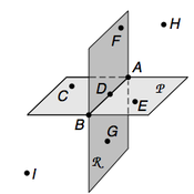 Vocabulary of Geometry (Pts, lines, planes, etc...)