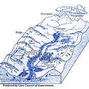 Watershed : Structures of the Hydrosphere