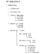 江汉大学教学媒体课堂