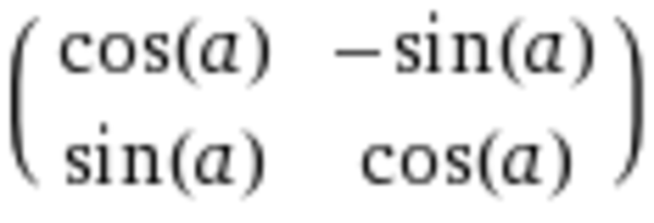 Linear Transformations In the Plane