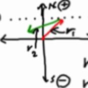 Subtracting Vector Components