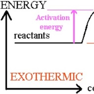 Ch 7.3 Energy Changes in Reactions