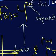 The Terms in an Exponential Function