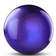 Total Surface Area of a Sphere