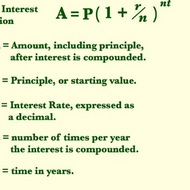 Compound Interest Practice