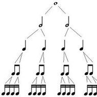 Rhythm Tree!