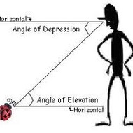 Angles Of Elevation And Depression Tutorial Sophia Learning